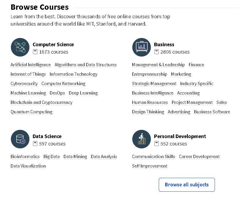 best online course on cryptocurrency